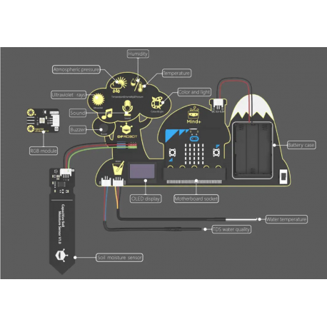 Carte Environement Sciences pour Microbit
